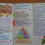 Листовка Здоровое питание (2стр)