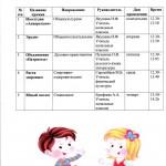 Расписание внеурочной деятельности 1-4 классы на 2018-2019 учебный год